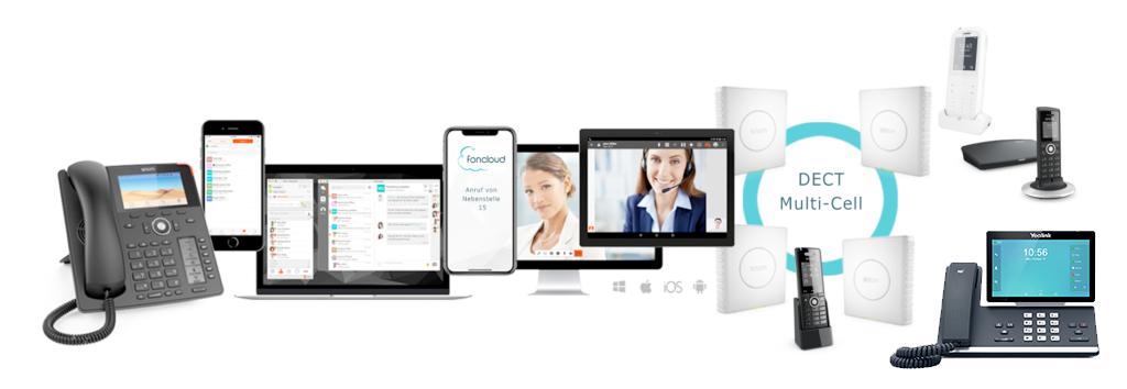 foncloud – Deutschlands faire Business-Telefonanlage aus der Cloud